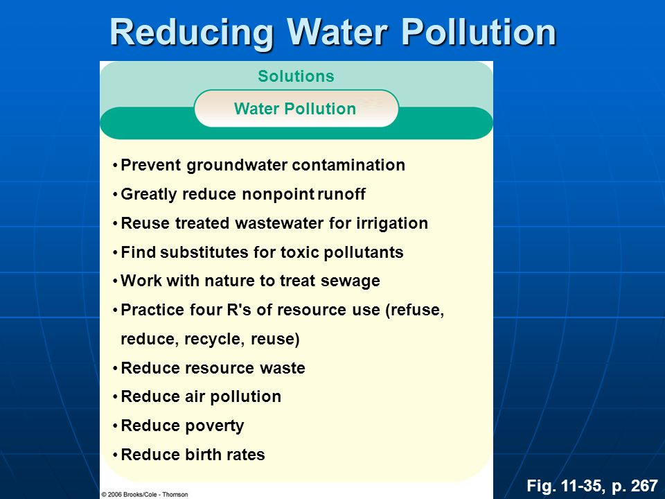 How Can We Reduce Water Pollution Jaskirat Singh